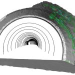 Scan Tunnel