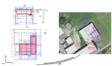 Schema von Architekturplan via Georeferenzierung zur Überlagerung mit Luftbild